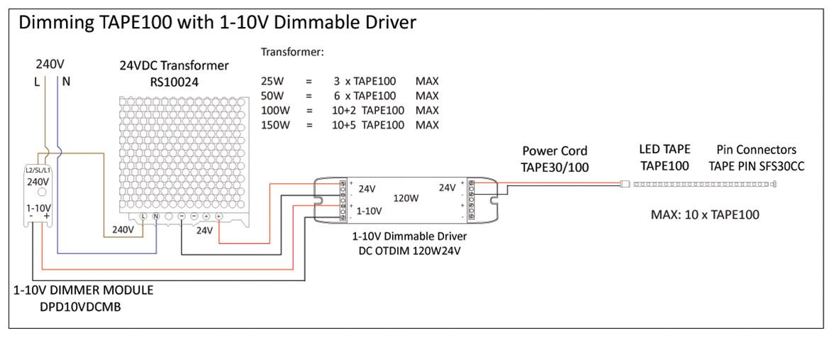 Led Drivers 0 10v Dimming Wiring Diagram Wiring Diagram Dat